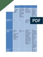 ef310 unit3 updated client assessment matrix
