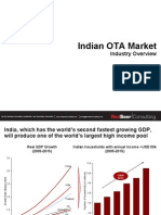 India Online Travel Market