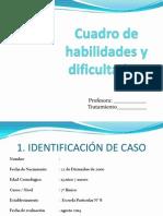 PPI (2)
