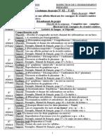 projet-n-02-3-ap2014-2015