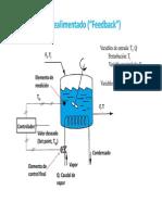 clase 10 2014 - control realimentado.pdf