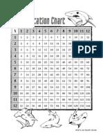multiplicationchartssharksfrogsanddogsfree