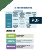 Sociología de Las Comunicaciones