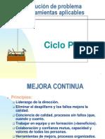 6 CICLO PDCA