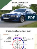 Sistema VANOS BMW.pptx