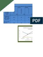 Guia 11 Insertar Graficos en Excel Ana Maria Duque