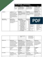 lesson plan 9-16-19 2014 2