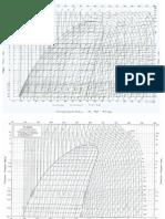 Diagramas de Molliere Doble Carta