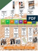Linea de Tiemmpo 2005 - 2012.pdf