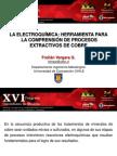 La_electroquimica_como_herramienta_en_Met._Extractiva.ppt