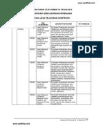 Klasifikasi Jasa Pelaksana Konstruksi 2014