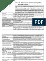 Apreciação de documentos