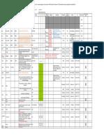 Planification Travaux Et Exploitation V6