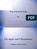 Top School in india