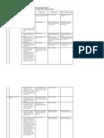 Analisis Standar Penilaian 2014-2015