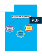 Algoritma Heuristik (1)