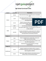 High School Curriculum Links