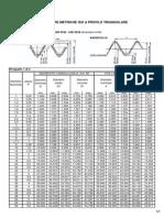 Filettature metriche ISO
