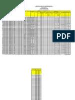 Restrictii circulatie 2014 + poduri (final)