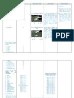 Laboratory Report - 1