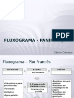 Fluxograma Panificao 110324212900 Phpapp01