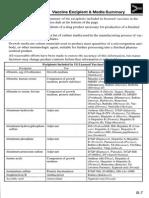 Vaccine Ingredient Summary