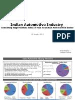 Prashaste - Indian Automotive Industry - 10 January - Copy