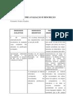 FÓRUM 1- Enunciados descritivos e avaliativos