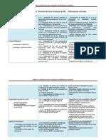 tarefa 6-Campos e tópicos  estabelecidos pela IGE
