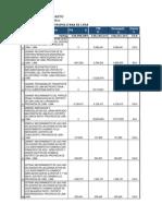Proyectos MML_2011-2015.pdf
