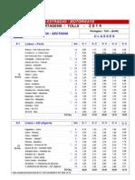 Portagens.pdf