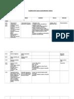 Planificación diaria Lenguaje 1°