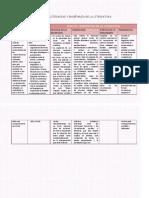 teoriasliterarias-111114180844-phpapp02