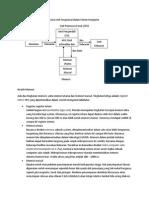 Lima Unit Fungsional Dalam Sistem Komputer