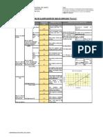 Analisis de Suelos - Granulometria