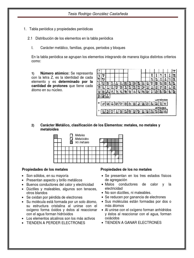 Tabla peridica y propiedades peridicas1 urtaz Choice Image