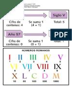 Números Romanos - Cálculo Años a Siglos