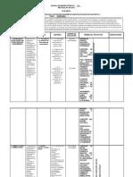Plan Anual Diseño de Circuitos Electricos II