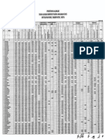 Rincian Dana Alokasi Khusus per Provinsi Kabupaten Kota 2015.pdf