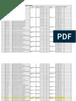 Ss2 Schedule