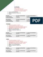 Act Extraescolares 2014-2015 PRECIOS
