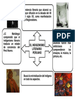 10-Cix-Paiba-Literatura-Indigenismo (1)
