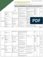 Planificaçäo Educação Visual  5ºano (2014/15)