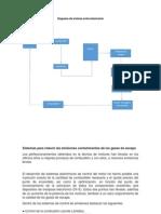 Diagrama Del Sistema Anticontaminante
