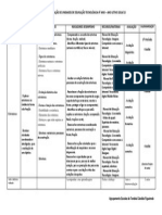 PLANIFICAÇÃO Educação Tecnológica 6ºano 3ºPeríodo(2014/15)