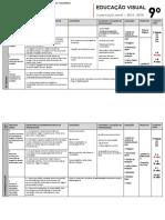 Planificação Educação Visual 9ºano (2014/15)