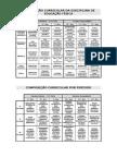 Composição Curricular da Disciplina de Educação Física 3º ciclo e sec.pdf