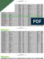 Listado de Estaciones de Servicio Certificadas Octubre 23 de 2012
