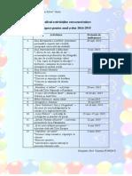 Activitati Extracurriculare 2014-2015