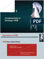 Fundamental of SHRM